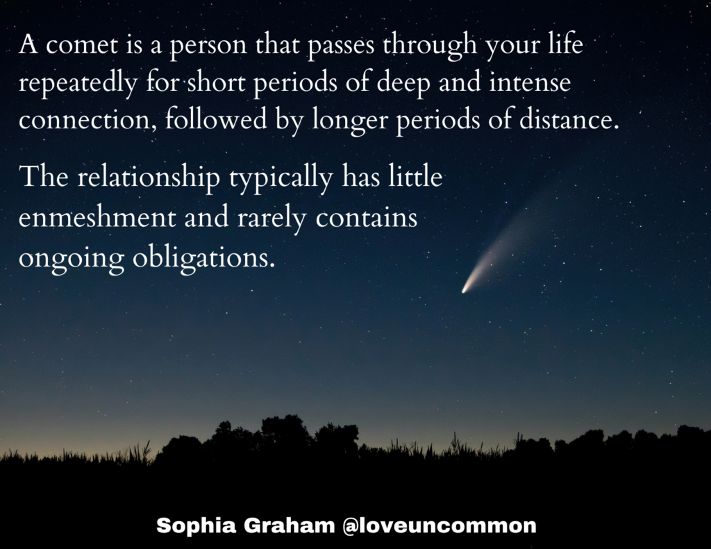 """""""A comet is a person that passes through your life repeatedly for short periods of deep and intense connection, followed by longer periods of distance. The relationship has little enmeshment and rarely contains ongoing obligations."""" Sophia @loveuncommon"""